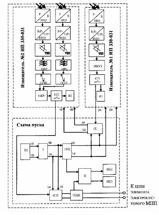 МПП Тунгус-10