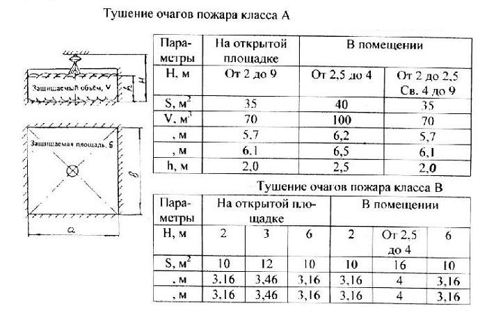 МПП Тунгус-4