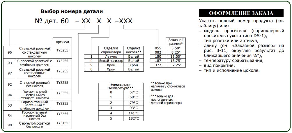 TY3155 Ороситель спринклерный DS-1