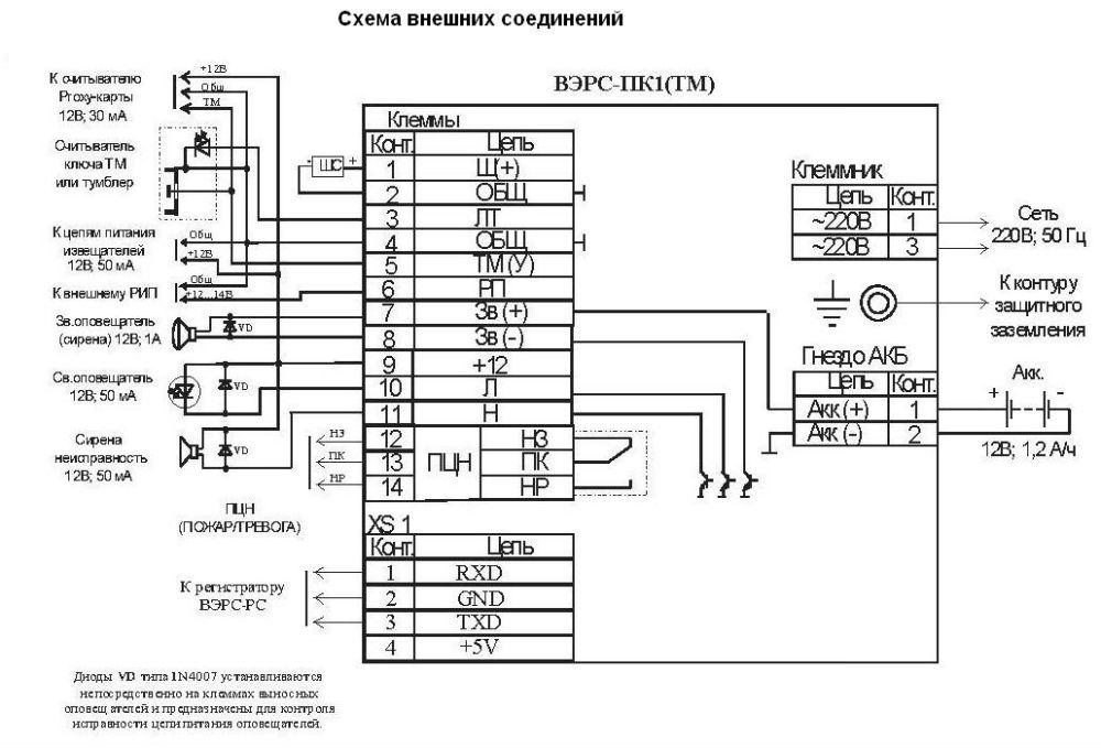 Вэрс-пк1-01 Инструкция - фото 3