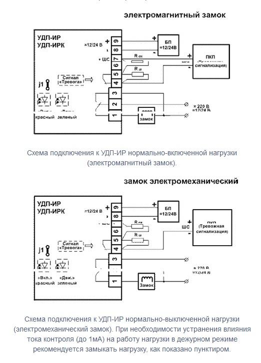 УДП-ИР (УДП 513-15)