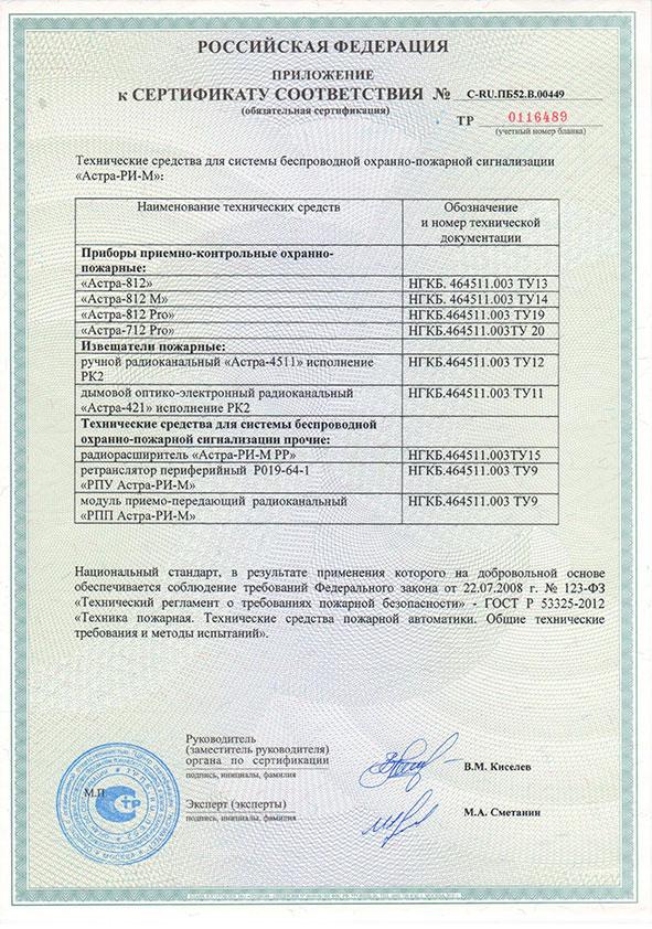 Астра-РИ-М Сертификат